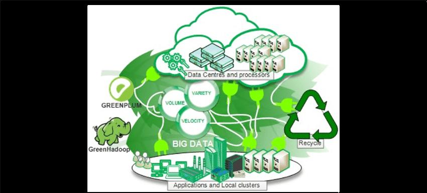El BERD lanza la aplicación móvil que promueve las tecnologías verdes