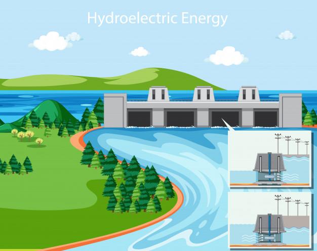 IRENA y la IHA colaboran para acelerar el desarrollo de la energía hidroeléctrica sostenible