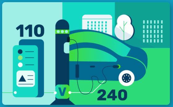 Etiquetas para vehículos eléctricos y estaciones de carga